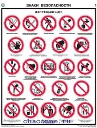 Знаки безопасности по ГОСТ 12.4-026-01
